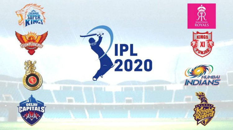 IPL 2020 Teams Squad